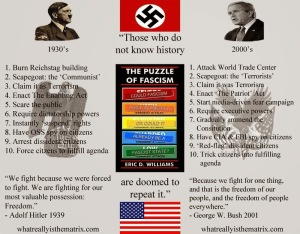 FascismPostcard_comparism__i57photobucket_com
