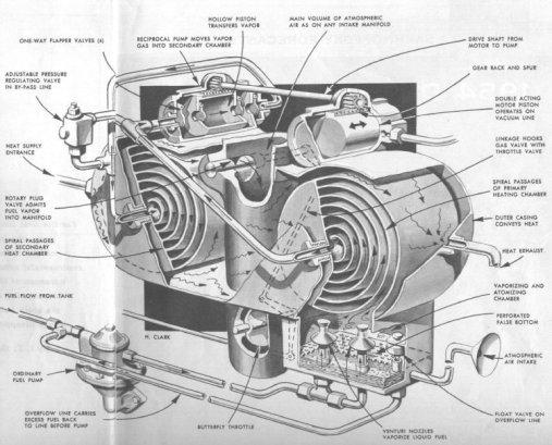 Pogue-carburetor-cutaway